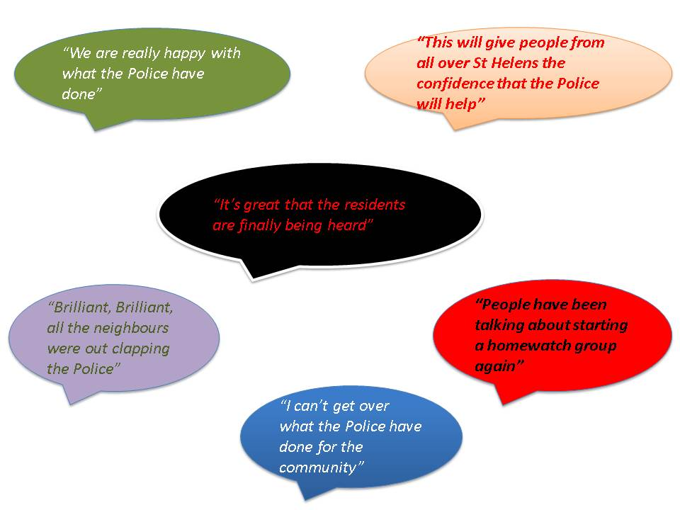 Residents comments after the operation.